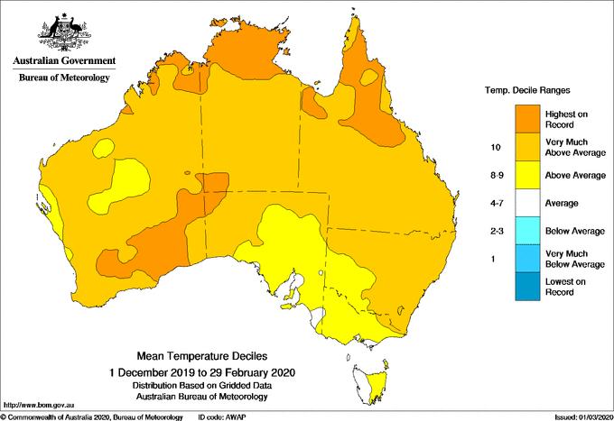 Temperature deciles across Australia for summer 2019-2020